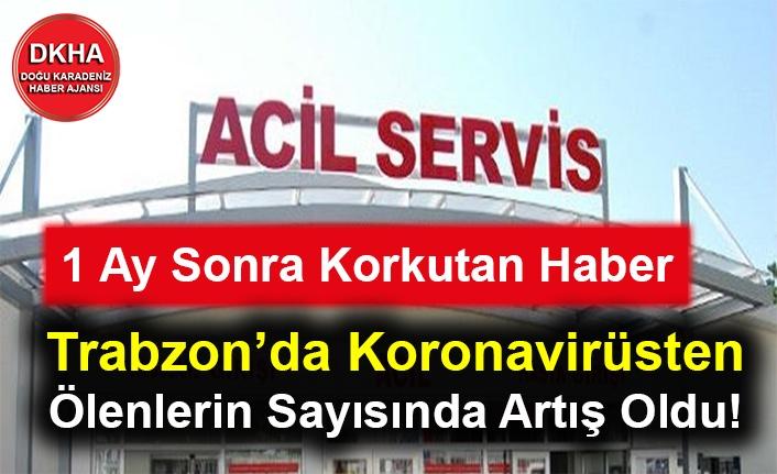 Trabzon'da Koronavirüsten Ölenlerin Sayısında Artış Oldu!