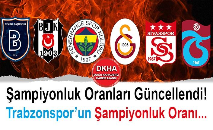 Şampiyonluk Oranları Güncellendi! Trabzonspor'un oranı…