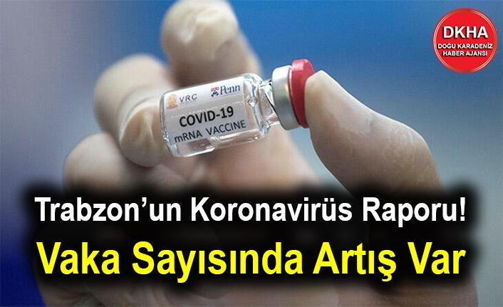 Trabzon'un Koronavirüs Raporu! Vaka Sayısında Artış Var