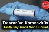 Trabzon'un Koronavirüs Hasta Sayısında Son Durum!