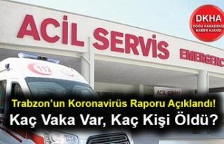 Trabzon'un Koronavirüs Raporu Açıklandı! Kaç...