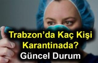 Trabzon'da Kaç Kişi Karantinada? Güncel Durum