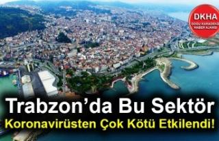 Trabzon'da Bu Sektör Koronavirüsten Çok Kötü...