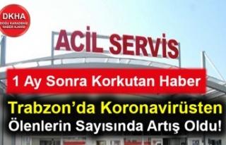 Trabzon'da Koronavirüsten Ölenlerin Sayısında...