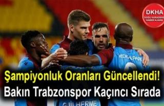 Şampiyonluk Oranları Güncellendi! Bakın Trabzonspor...