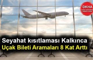Seyahat kısıtlaması Kalkınca Uçak Bileti Aramaları...