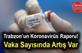 Trabzon'un Koronavirüs Raporu! Vaka Sayısında...