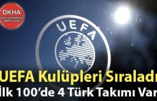 UEFA Kulüpler Sıralaması Açıklandı.