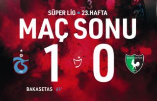 Trabzonspor - Denizlispor Maç Sonucu: 1-0