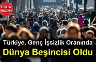 Türkiye, Genç İşsizlik Oranında Dünya Beşincisi Oldu