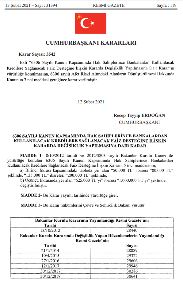Kentsel Dönüşüm Kredisi Doğu Karadeniz Haber Ajansı